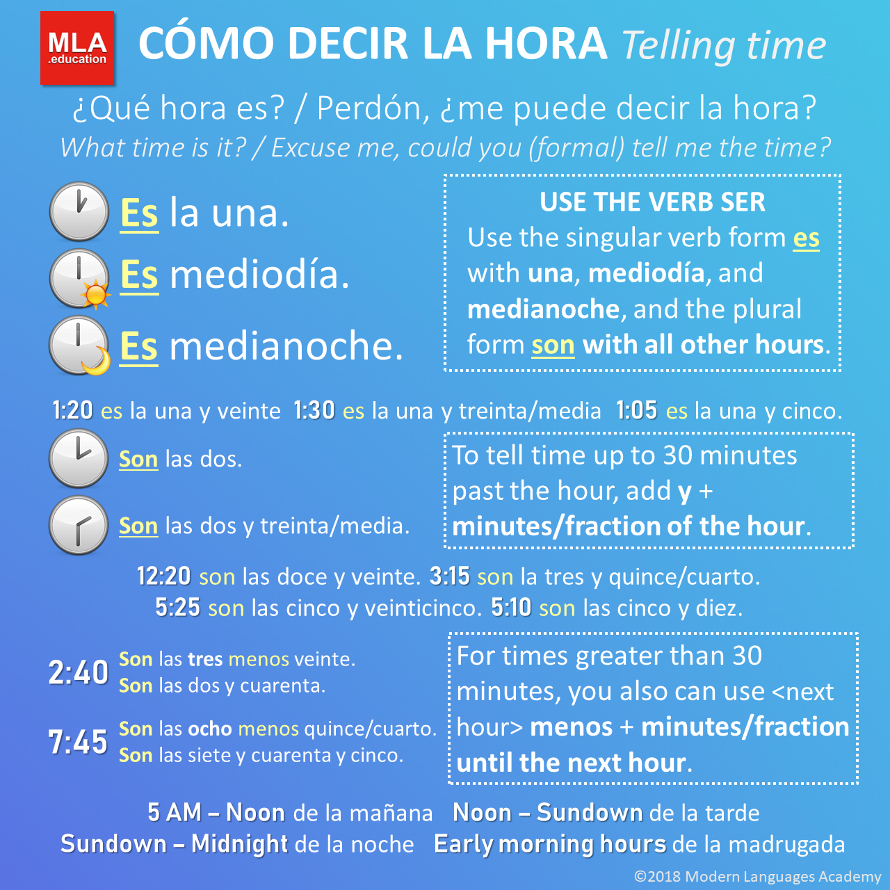 Telling Time - Las horas